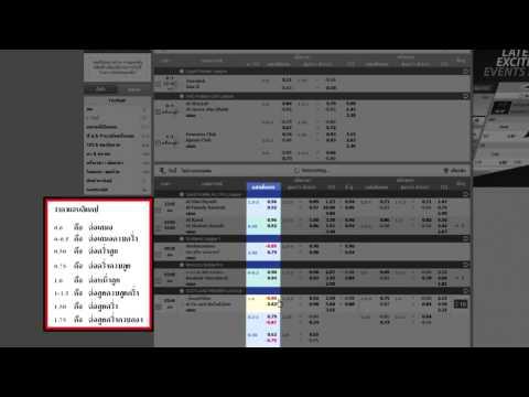วิธีการเล่น SBOBET สอนเล่น Thai1688.com