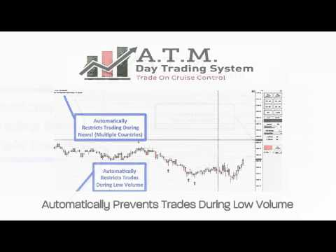 Futures Magazine | Stock, Commodity, Options, and Forex