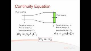 Fluids - Lecture 2.1 - Continuity And Bernoulli's Equation