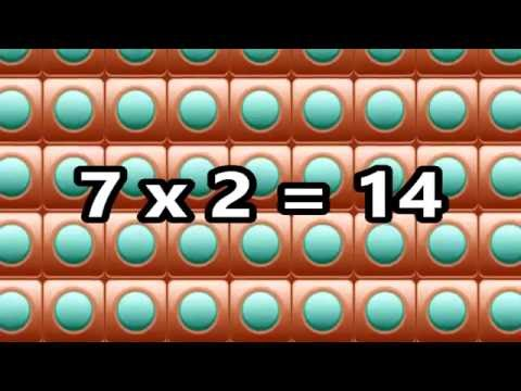 The 7 Times Table Song (Multiplying by 7)   Silly School Songs