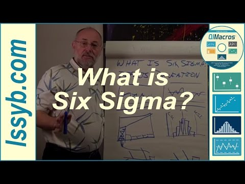 Six Sigma & the DMAIC 6 Sigma Methodology