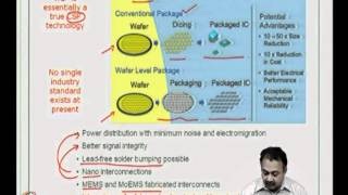 Mod-03 Lec-11 Why Packaging?&Single Chip Packages Or Modules (SCM)