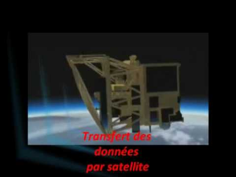 comment localiser la position d'un satellite