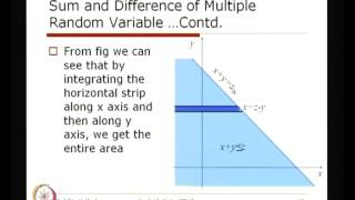 Mod-01 Lec-26 Multivariate Distribution And Functions Of Multiple Random Variables
