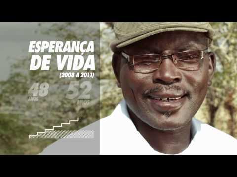 A saúde em Angola está a melhorar