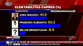 Video Prabowo Unggul di Sumatera, Jokowi-Ma'ruf di Jawa MP3, 3GP, MP4, WEBM, AVI, FLV April 2019