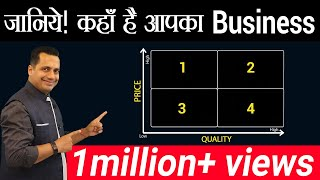 Business Training Video on Price and Product Strategy (Hindi) by DR. Vivek Bindra