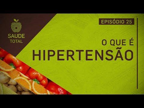 Hipertensão (part. Geraldo Cardoso)| Saúde Total