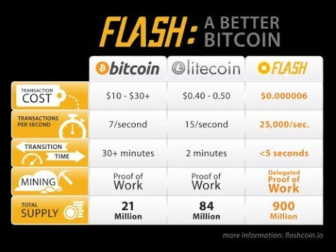 $FLASH Coin and the Race for Speed - Jan 7, 2017