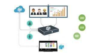 Arrive FacePoint Video Collaboration