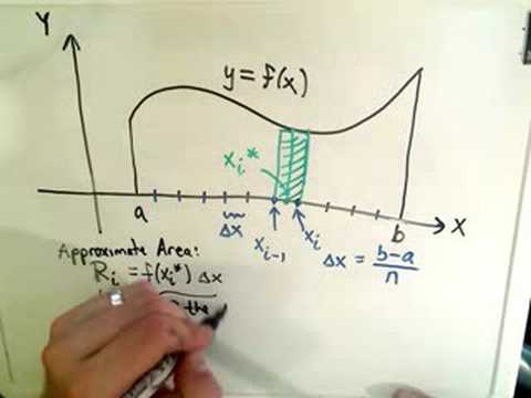 patrickJMT - The Definite Integral - Understanding the Definition. In this video, I discuss the definition only; I do not calculate any definite integrals.