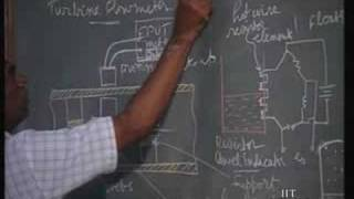 Lecture - 26 Principle Of Mechanical Measurements