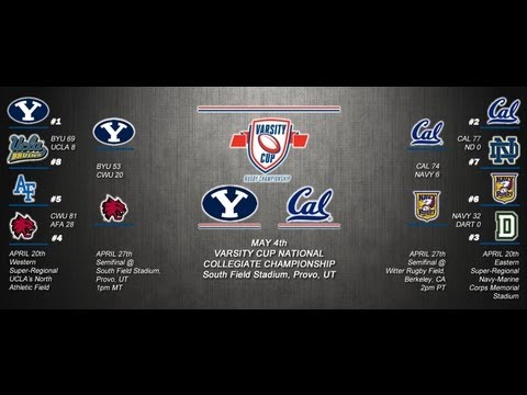 varsity - After a one year respite one of collegiate sport's greatest rivalries will be renewed on the campus of Brigham Young University where perennial national cham...