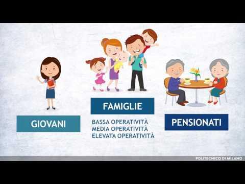 Scegliere il conto corrente (Emilio Barucci)