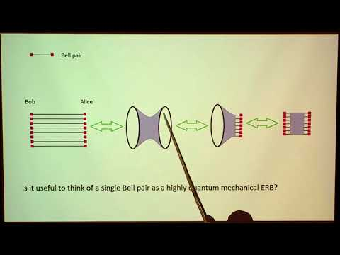 Leonard Susskind - Copenhagen Vs Everett, And ER=EPR [2016]