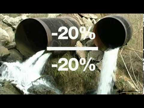 WWF Climate Solver NordIQ