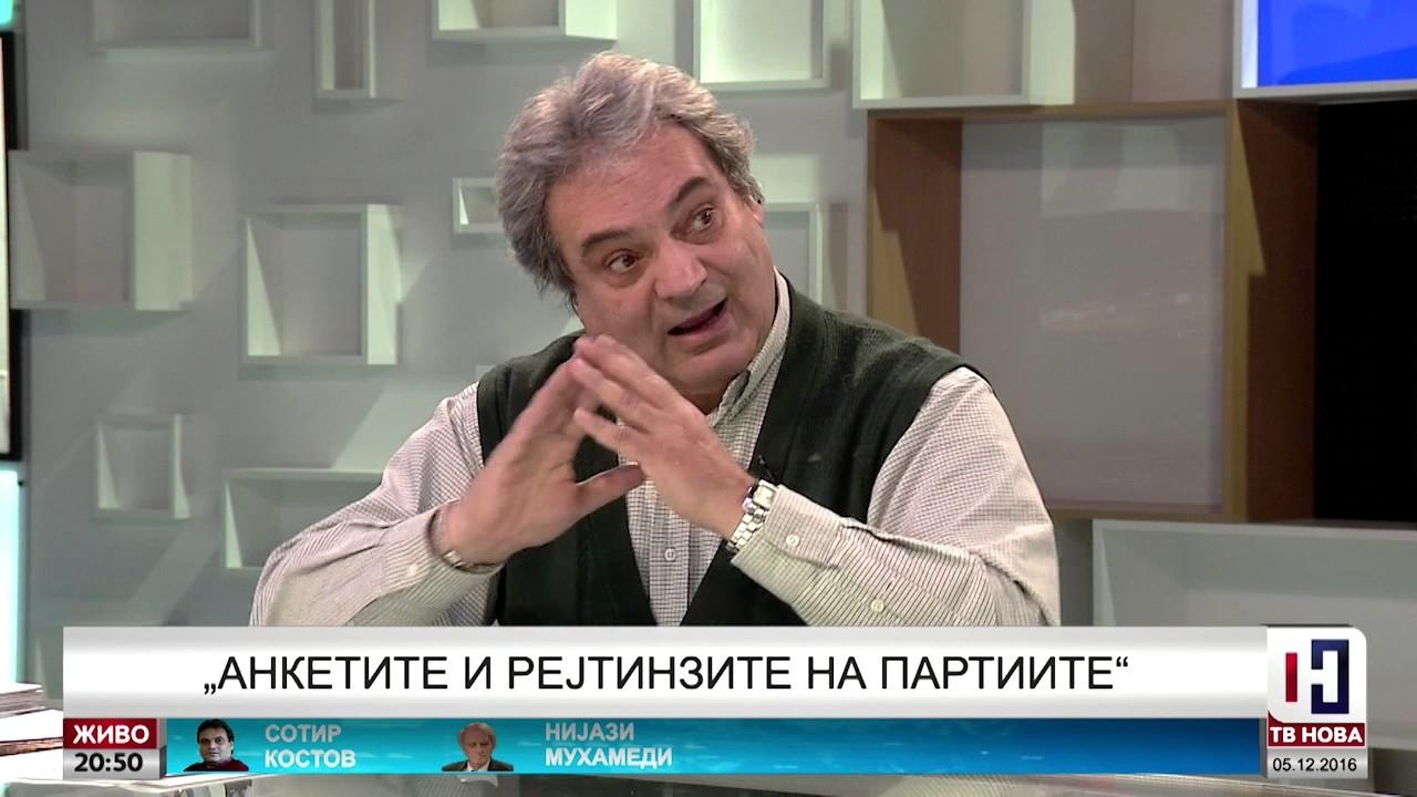 """""""Анкетите и рејтинзите на партиите"""""""