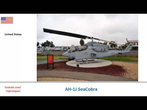 Denel Rooivalk compared with AH-1J...