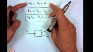Mod-05 Lec-42 Questions