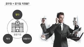 #2 직무수행계획서 작성법 총정리 2부