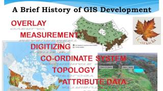 A Brief History of GIS Development