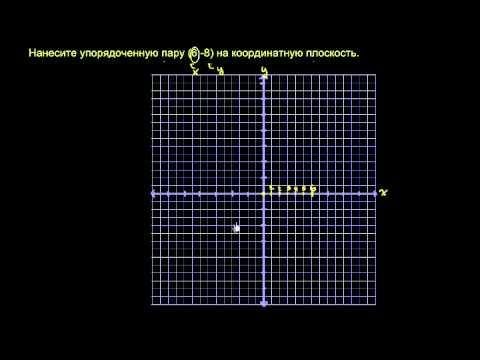 Видео архив русской пары 2