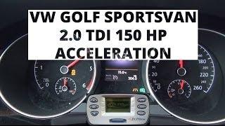 Sportsvan 2.0 TDI 150 KM