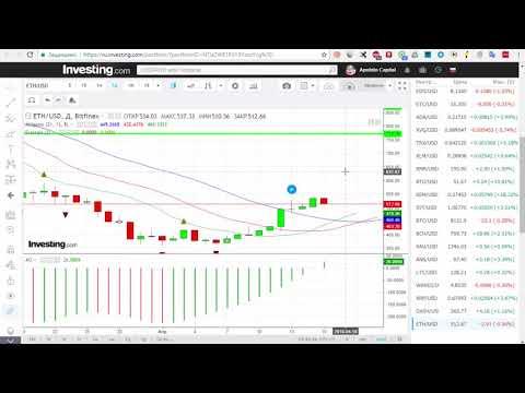 ETH/USD - Эфириум Etherium обзор цены / анализ графика цены на 16.04.2018 / 16 апреля 2018 года видео