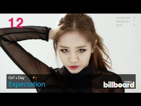 KPOP - Billboard Korea K-POP Hot100 Top50 (2013.3.28~ 2013.4.3)