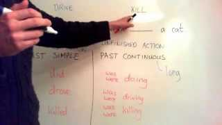 Past Simple V Past Continuous