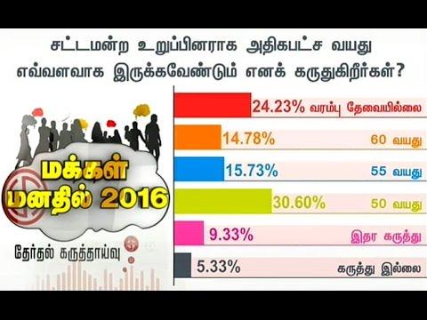 Makkal-Manathil-2016-Poll-Survey-Candidate-Age-14-03-16-Puthiya-Thalaimurai-TV