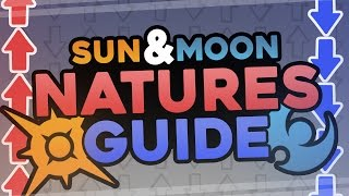 NATURE GUIDE FOR POKEMON SUN AND MOON! How to Choose and Get the Right Nature in Pokemon Sun Moon! by aDrive