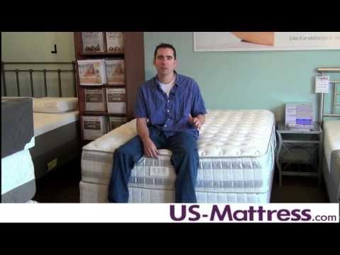 most popular tempurpedic mattresses
