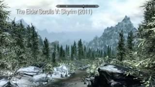 Обложка видео Дневники разработчиков (игровой мир)