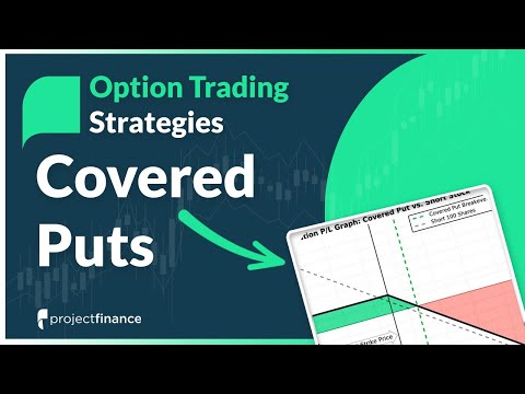 Covered Put Options Strategy (Guide + Examples)