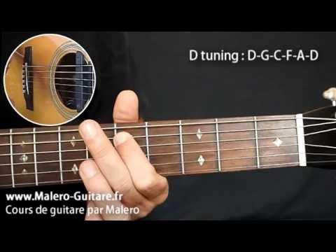 différentes parties d une guitare