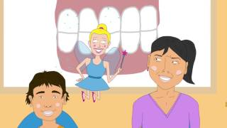 Must-Ask Orthodontic Questions
