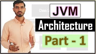 JVM Architecture in Java (Hindi) by Deepak (Part 1)