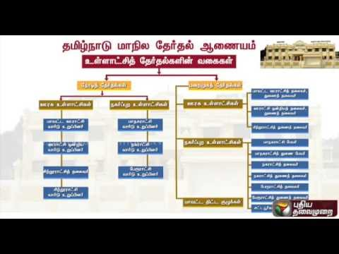 Local-body-polls--Number-of-seats-and-posts-in-Tamil-Nadu-explained