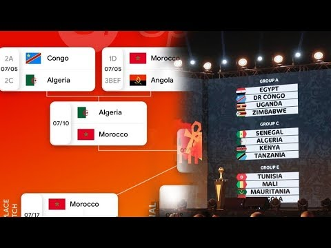 AFCON 2019: PREDICTING THE WINNER OF AFCON 2019