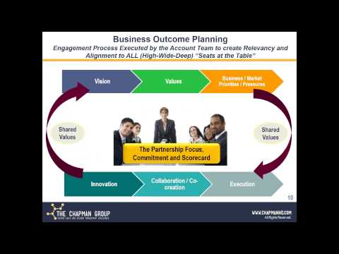 Webinar on Business Outcome Planning - Strategies and Best Practices for Co Creating V