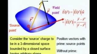 Mod-10 Lec-31 Classical Electrodynamics (i)