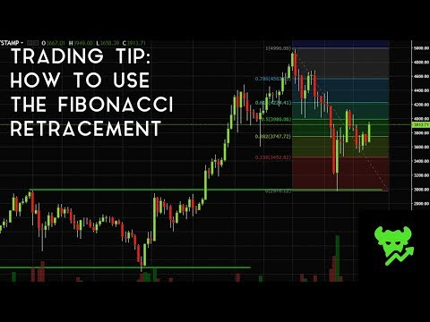 Trading Tip #6: How To Use The Fibonacci Retracement Tool video