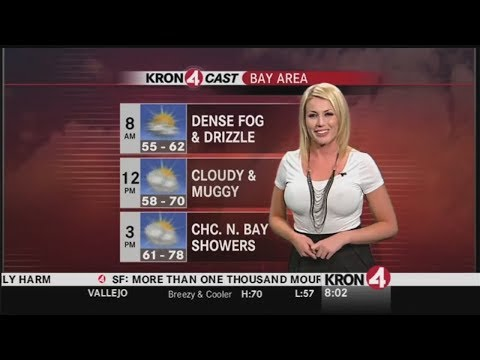 A Well-Defined Storm is definitely coming... Weather Girl gets pokies!