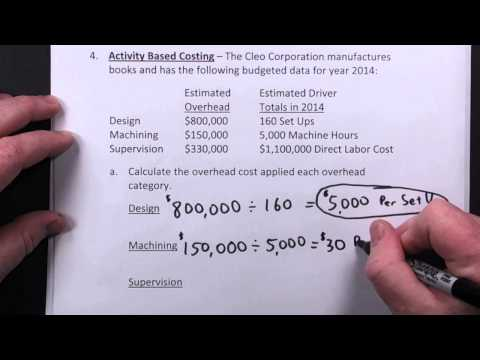 Managerial Accounting – Traditional Costing & Activity Based Costing (ABC)