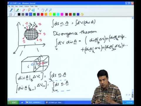 Wonderful nptel vector calculus pics