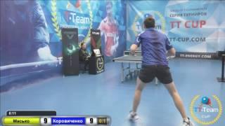 Масько Е. vs Коровиченко В.