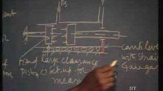 Lecture - 20 Principles Of Mechanical Measurements