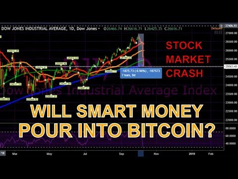 Stock Market Is Crashing.. Will Bitcoin Rally Like Gold? [Bitcoin News Today]