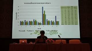 ชี้แจงแบบประเมินผลการจัดทำมาตรฐานสถานศึกษาดีเด่น ด้านพลังงาน ประจำปี 2560 ตอนที่8